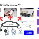 「SmartMeasure™」α版を発表!